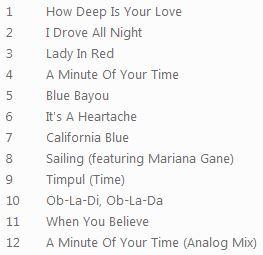 Tracklist Blue Love